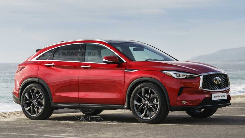 Infiniti QX55 Specification and Features